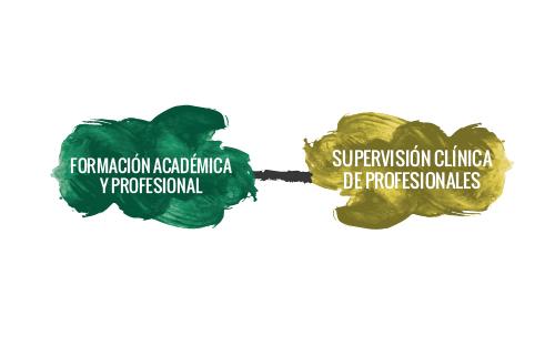 Formación-académica-profesional-supervisión-clínica-pedagogía